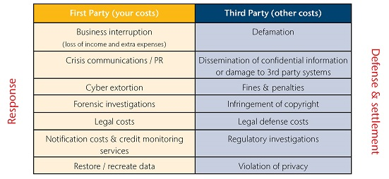 Cyber-costs-table-cropped-and-resized.jpg
